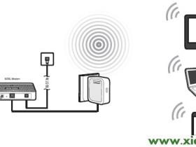 192.168.1.253路由器设置(Router模式)
