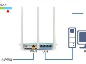 【图解教程】腾达FH329无线路由器静态IP上网怎么设置