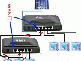 双无线wifi怎么连接