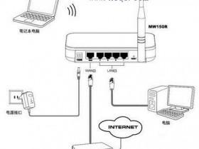无线wifi怎么连到猫上