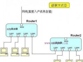 无线wifi经常断网怎么办