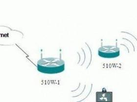 无线wifi如何做桥接