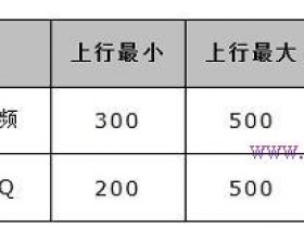 水星MW300R路由器的限速怎么设置