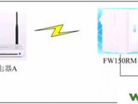 falogin.cn的路由器用win8笔记本电脑怎么设置密码?_falogin.cn无法登陆