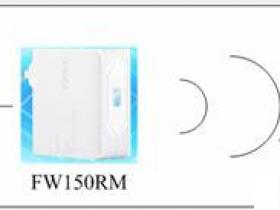 这个登录密码是多少?我的路由器网址是falogin.cn_falogin.cn上网设置