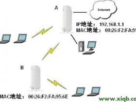 【教程图解】网件(NETGEAR)路由器无线中继设置教程