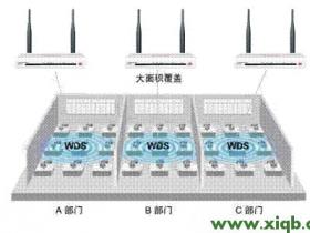 【详细图解】Netcore磊科无线路由器WDS桥接设置