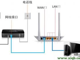 【图解步骤】Netcore磊科无线路由器192.168.1.1打不开