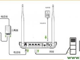 腾达(Tenda)D301路由猫模式如何设置?