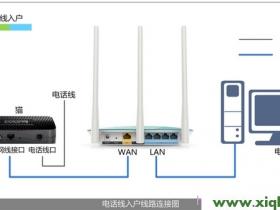 【设置教程】腾达无线路由器设置好了上不了网