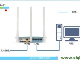 【详细图解】腾达(Tenda)FS395路由器自动获取IP(DHCP)上网设置
