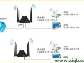 【设置图解】腾达(Tenda)T845路由器WDS无线桥接设置