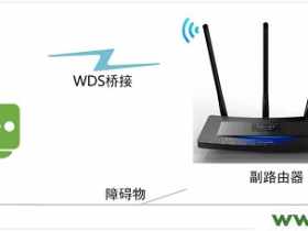 tp link无线路由器设置网址多少