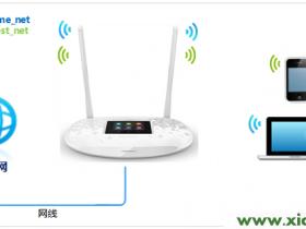【图解步骤】TP-Link TL-WR842+路由器无线Wi-Fi设置
