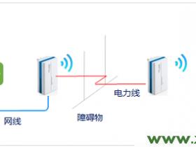 【图解教程】TP-Link TL-H28R HyFi扩展器搭配路由器使用怎么设置