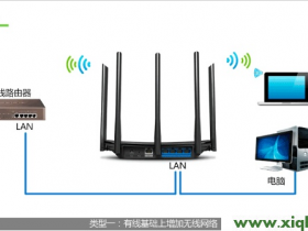 TP-Link TL-WDR6500无线路由器作为无线交换机的设置